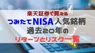 つみたてNISA銘柄のリターンとリスク