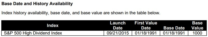 SPYDインデックスの設定日の基準価額