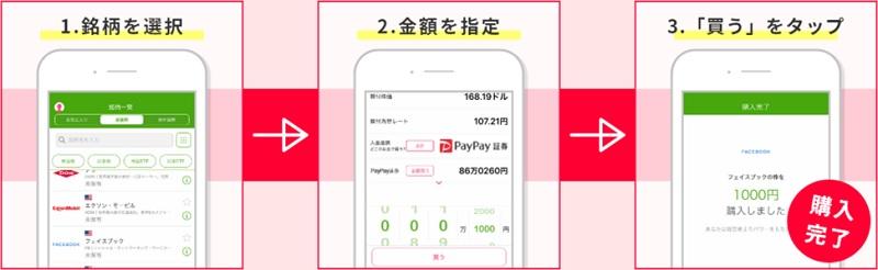 paypay証券6