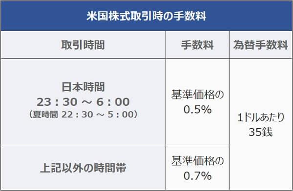 paypay証券5